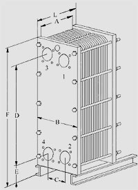 Пластины теплообменника Теплоконтроль ТРТ 2 Самара теплообменник daf