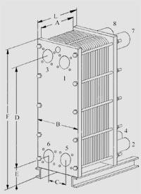 Пластинчатый теплообменник трехходовой